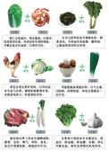 健康資訊:食物相生相剋表1