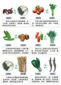 健康資訊:食物相生相剋表2