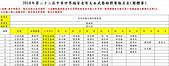 行動相簿:2018-09-03 114937.JPG