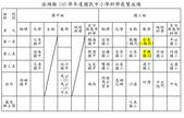 100學年度五忠石泉國小大小事 :1024903491.jpg