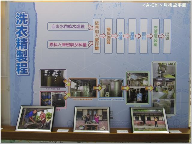 月10.JPG - 【嘉義。東區】月桃故事館