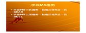 H.P.股期GPS導航軟體_1040119_2:HP_股期GPS導航軟體_NEW_頁面_19.png