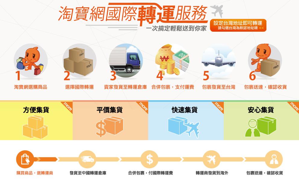 淘寶網買小米:淘寶網國際轉運.png
