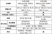 Samsung S5560掌心機:表22.jpg