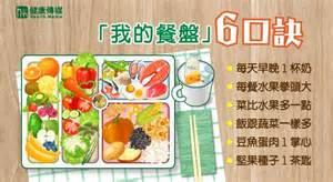 每日飲食指南4.jpg - 烹飪烘焙6