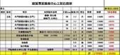 產品完工圖【臥室】:花雕門及衣櫃估價單.JPG