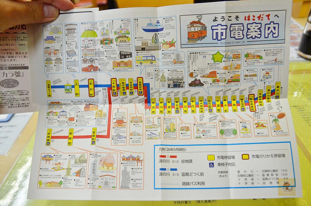 201505日本函館- きくよ食堂海鮮丼飯:きくよ食堂21.jpg