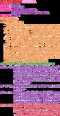 于文蕙正聲廣播電台空中運動教室【第272集】雙滾筒+小球棒式(伏地挺身)訓練1.:【2014‧01‧19】于文蕙正聲廣播電台空中運動教室【第272集】雙滾筒+小球棒式(伏地挺身)訓練1.