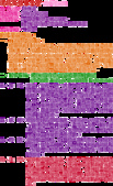 于文蕙正聲廣播電台空中運動教室【第234集】啞鈴(寶特瓶)-坐姿肱三頭肌伸展(Seated Tric:9.啞鈴(寶特瓶)-坐姿肱三頭肌伸展(Seated Triceps Dumbbell Extension ) 。