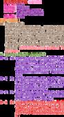 于文蕙正聲廣播電台空中運動教室【第280集】圓形滾筒+肱三頭肌訓練.:于文蕙正聲廣播電台空中運動教室【第280集】圓形滾筒+肱三頭肌訓練.