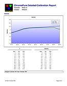 OPTOMA 雷射投影機:ZH33-CalibrationSummaryDetailed_頁面_6.jpg